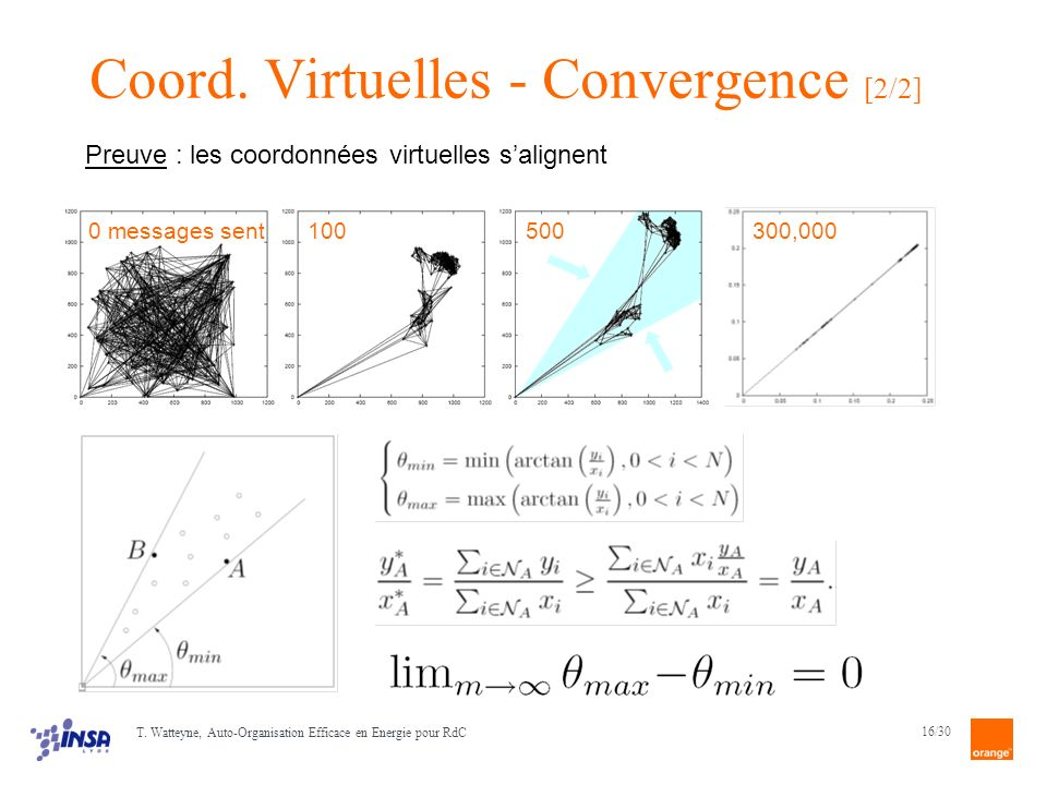 Coord. Virtuelles - Convergence [2/2]